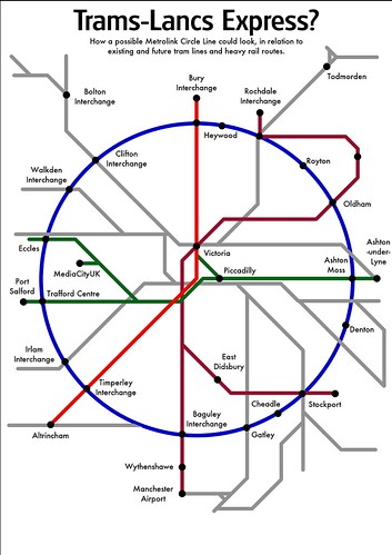 Metrolink Circle Line diagram