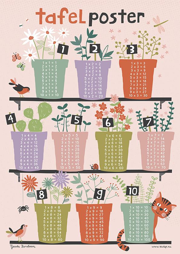 Tjarda borsboom flickr - Table de multiplication a imprimer ...