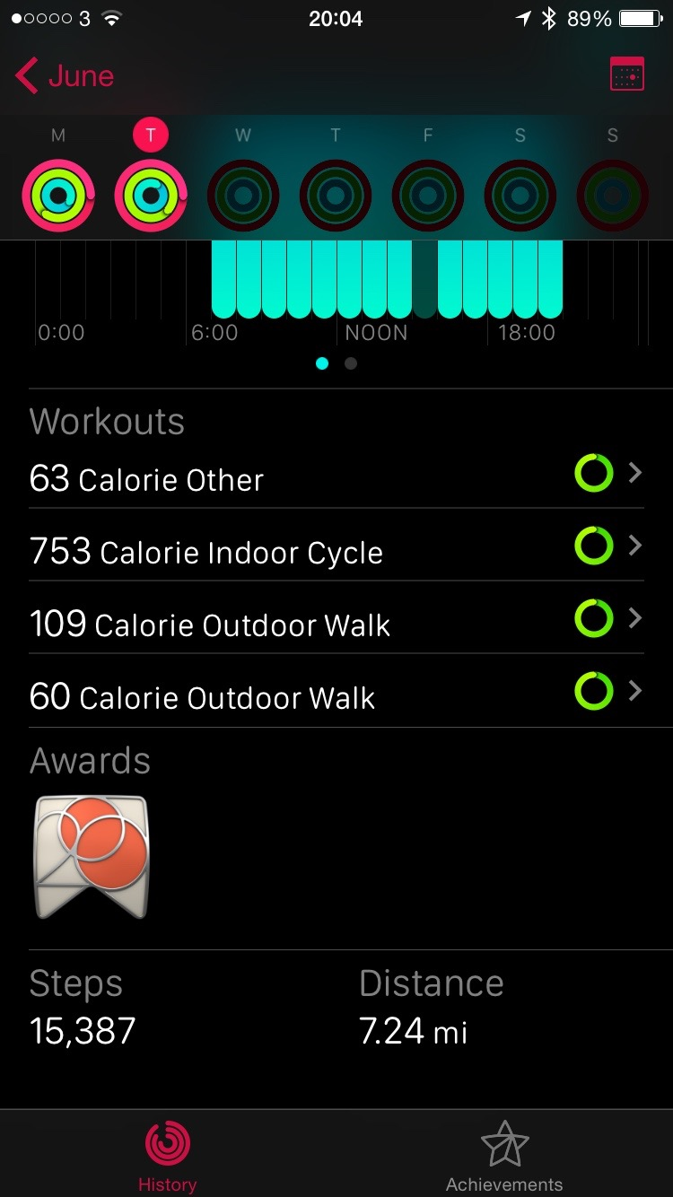 iPhone Activity app - workouts