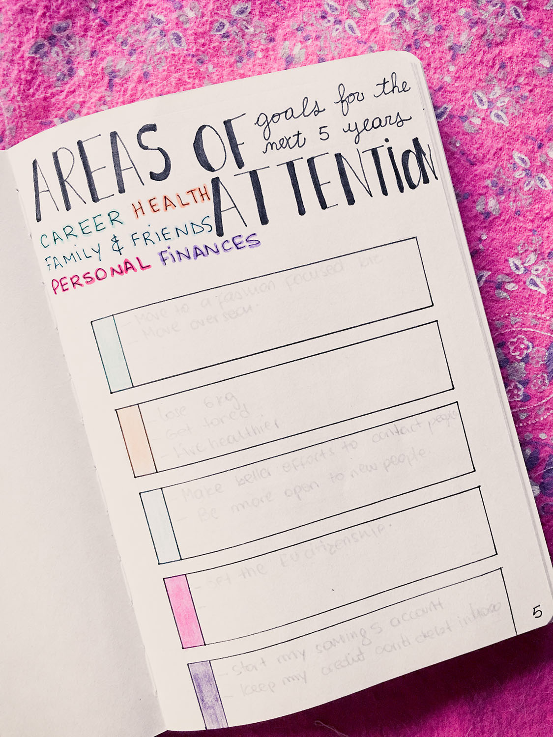 fashion, fashionista, moda, blogger argentina, fashion blogger, fashion blogger argentina, blogger, bullet journal, planner addict, planner, organization, bujo