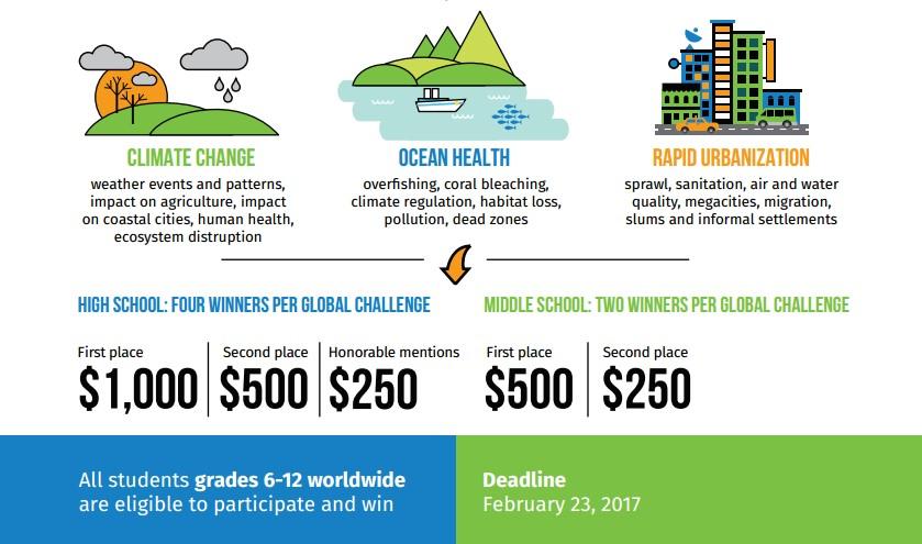 World of 7 Billion Contest