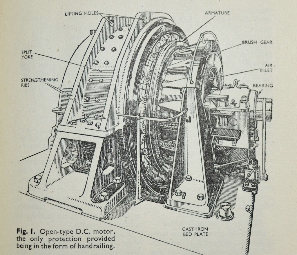 Open Type Dc Motor Electric Motors And Generators 1930 Flickr Types Of By Andybrii