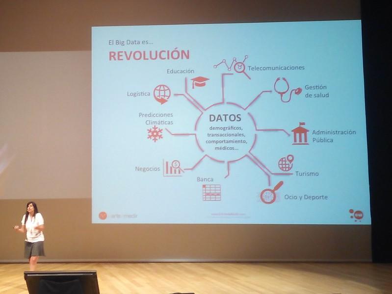 Big Data: revolución