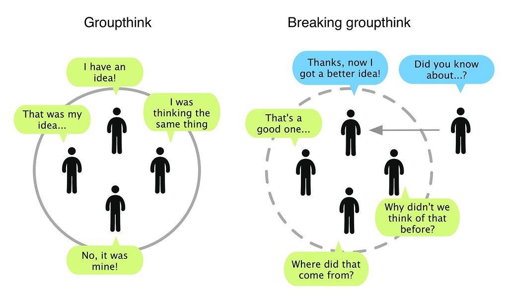 groupthink and asian cultures