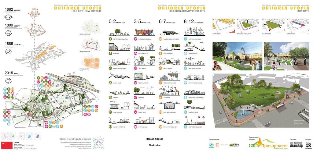 Architectural Design Concept Terms