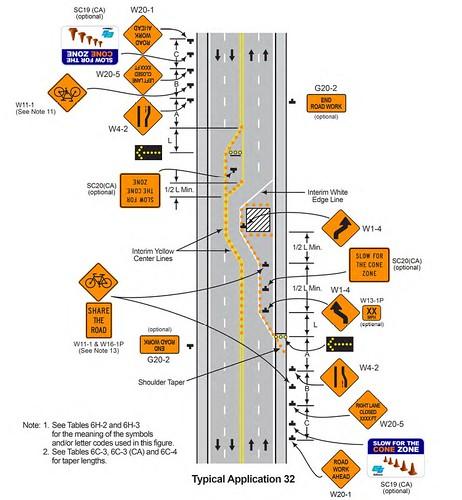 Caltrans 2014 MUTCD TTC diagram