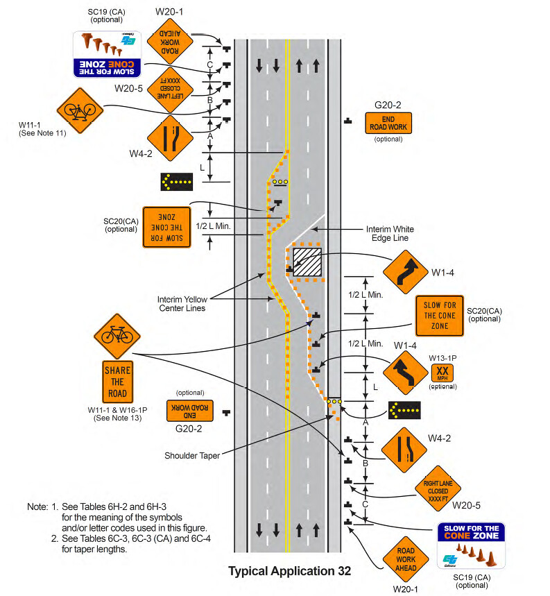 Caltrans 2014 Mutcd Ttc Diagram Richard Masoner