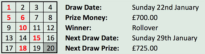 Lotto 22 Jan