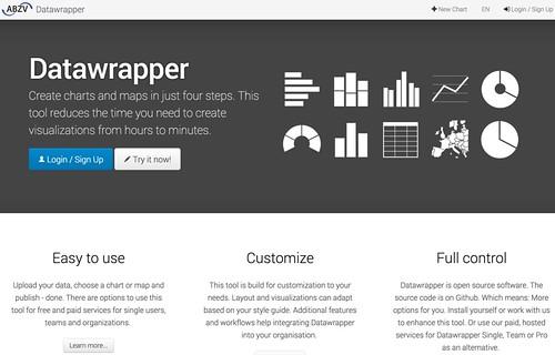 Datawrapper_dfmud