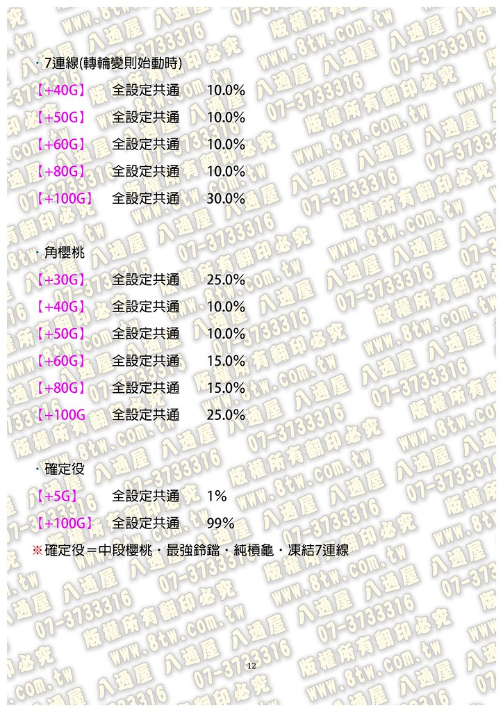 S0124你好 蝶特急II 中文版攻略_Page_13