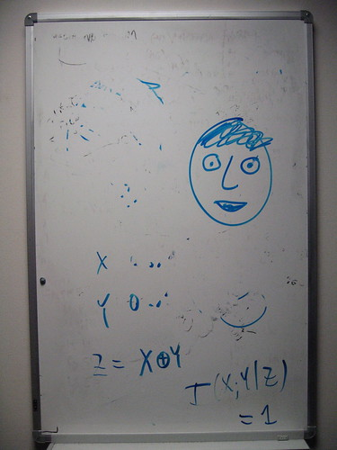 When mathematicians draw | by slightlywinded