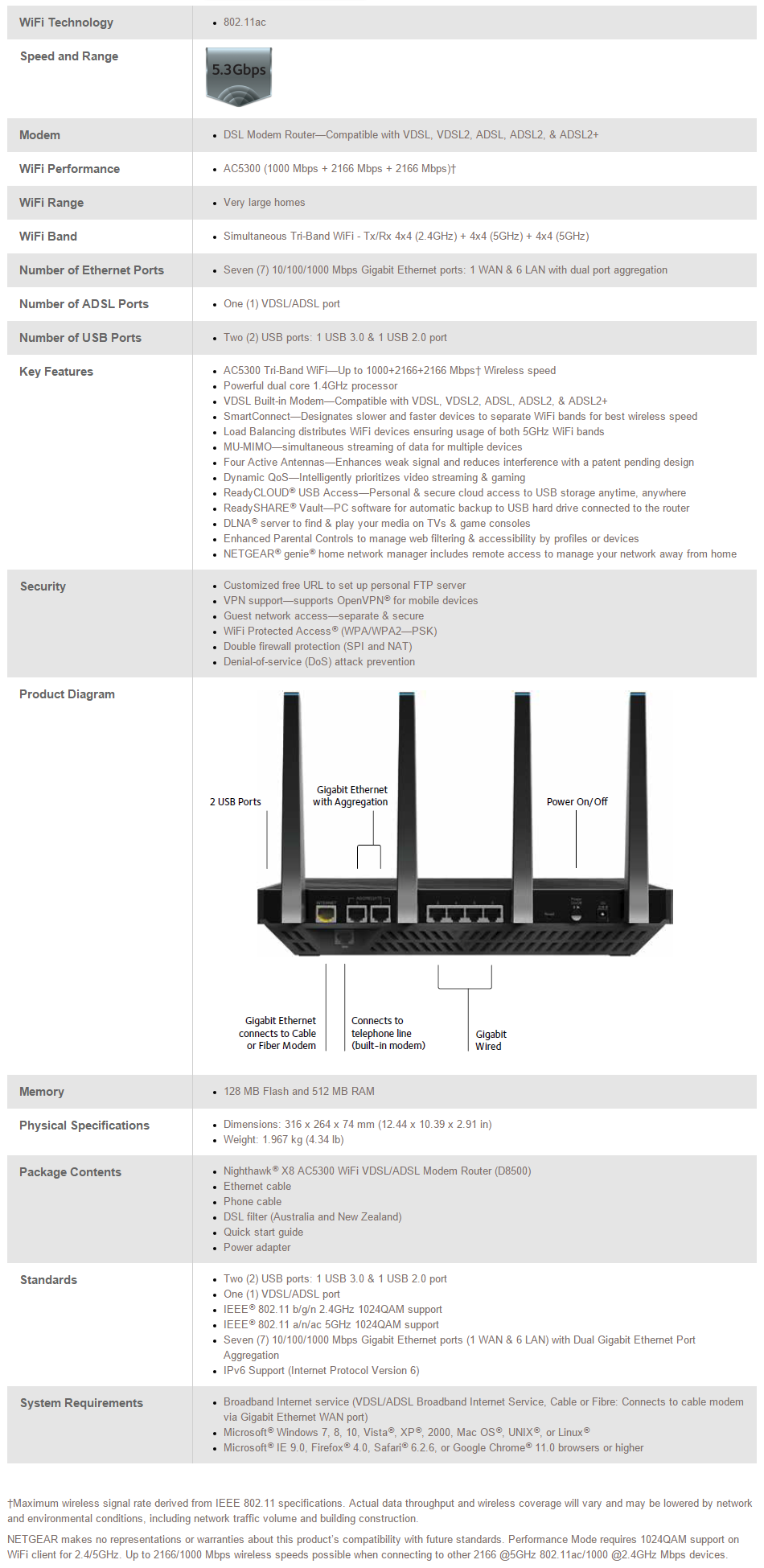 Netgear D8500 Nighthawk Ac5300 Tri Band Wifi Vdsl Adsl Modem Router Wiring Diagram Can Combine To Double Maximum Wired Speeds Includes Auto Detection For Universal Dsl Support Compatible With Vdsl2 Adsl2 And