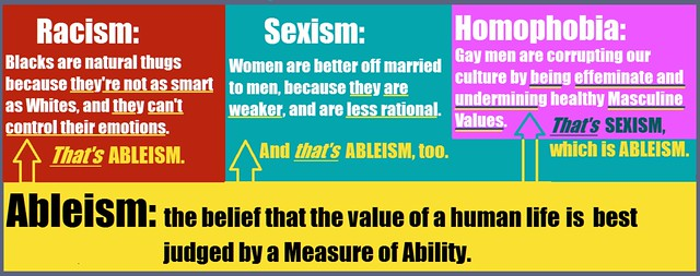 ableism infographic