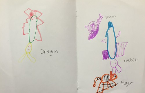 dragon, sheep, rabbit, tiger