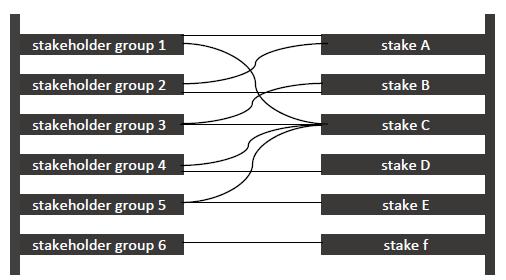ladder_diagram