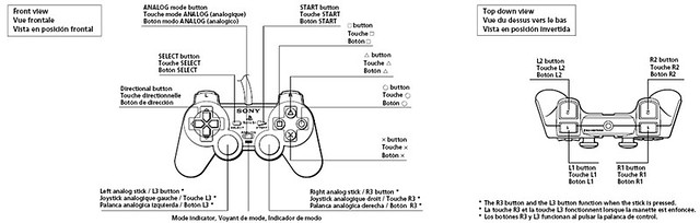 30 Ps2 Controller To Usb Wiring Diagram