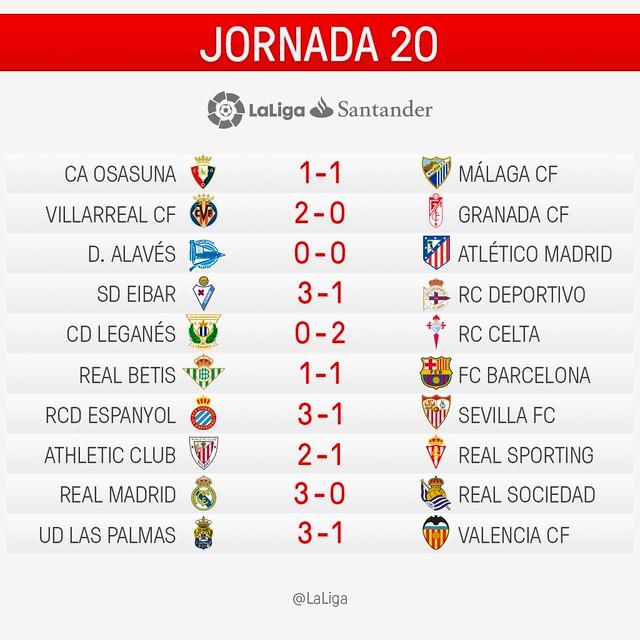 La Liga (Jornada 20): Resultados