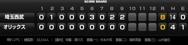 試合トップ   埼玉西武ライオンズ オフィシャルサイト (15)