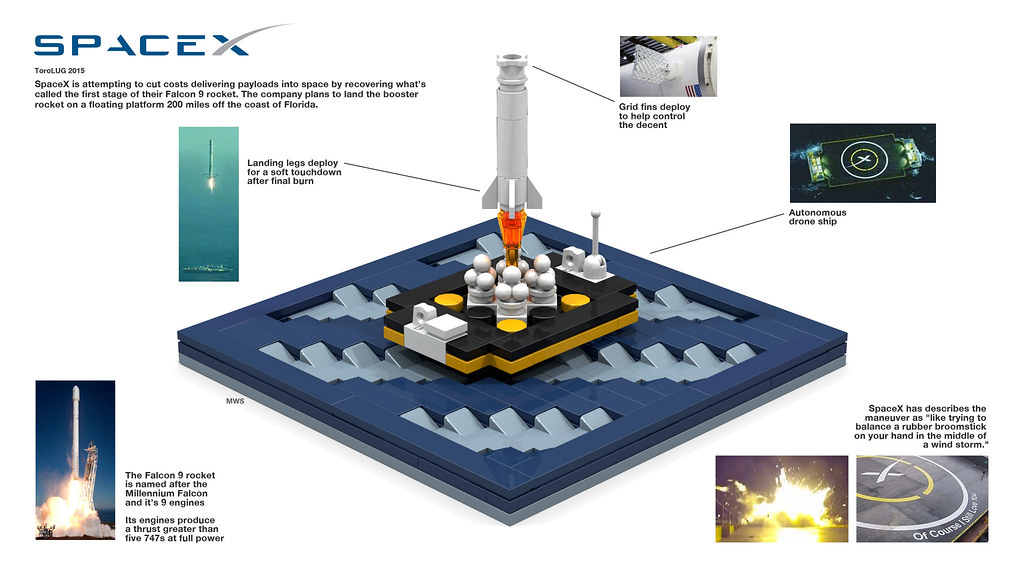 lego spacex falcon 9 landing by max schellenberg
