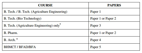 upsee question paper requirement