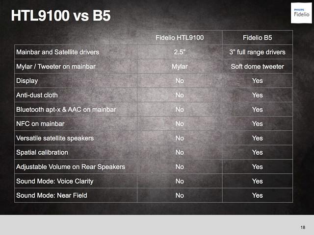 B5 Presentation18