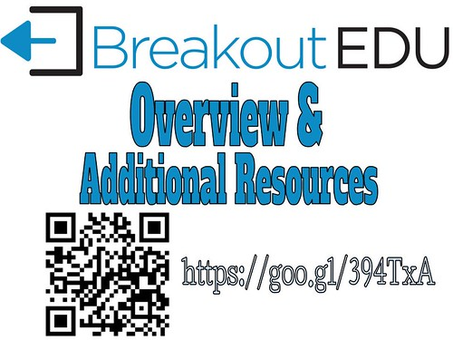 Breakout EDU Additional Resources | by Mr.ChrisAtkinson