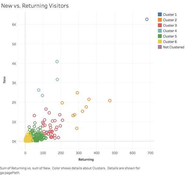 New vs. Returning Visitors.png