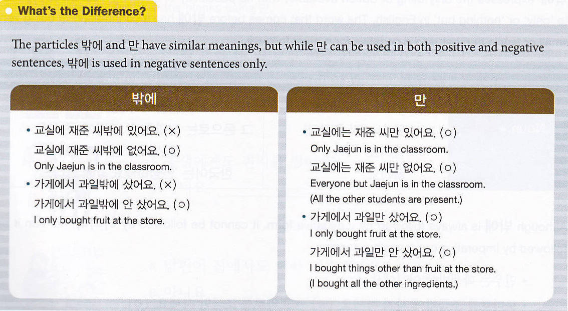 2-difference Korean grammar in use- beginning