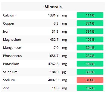 Minerals - July 7, 2015