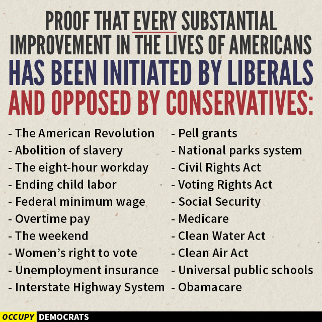 occupy democrats liberals v conservative contributions