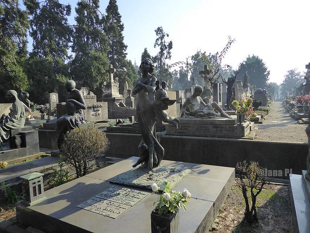 Cementiri Monumental de Milà