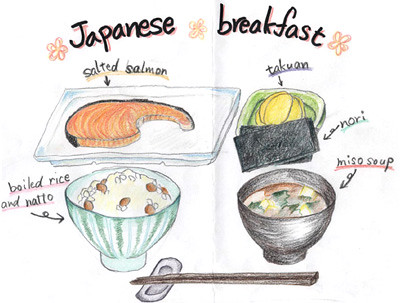 how to say eat in japanese