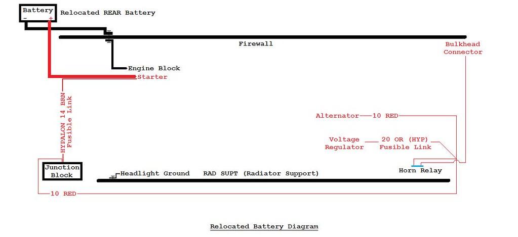 relocating battery  chevy nova forum