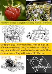 292. God plays dice or even pinball