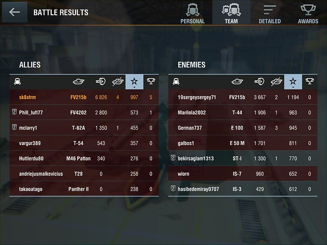 noob vs pro - Gameplay - World of Tanks Blitz official forum