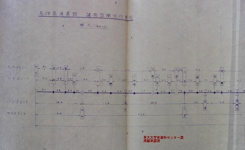 祝名神高速全通50周年 当時のIC (4)