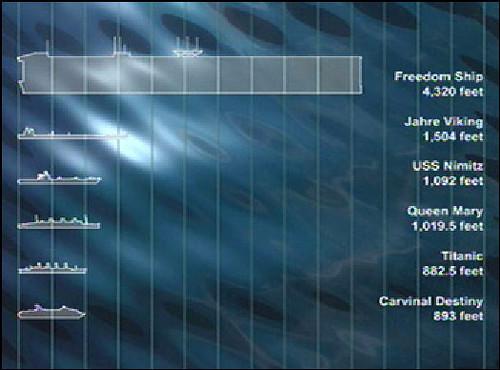 Uss Nimitz Size Comparison Sea 06 ai | The 'Freed...
