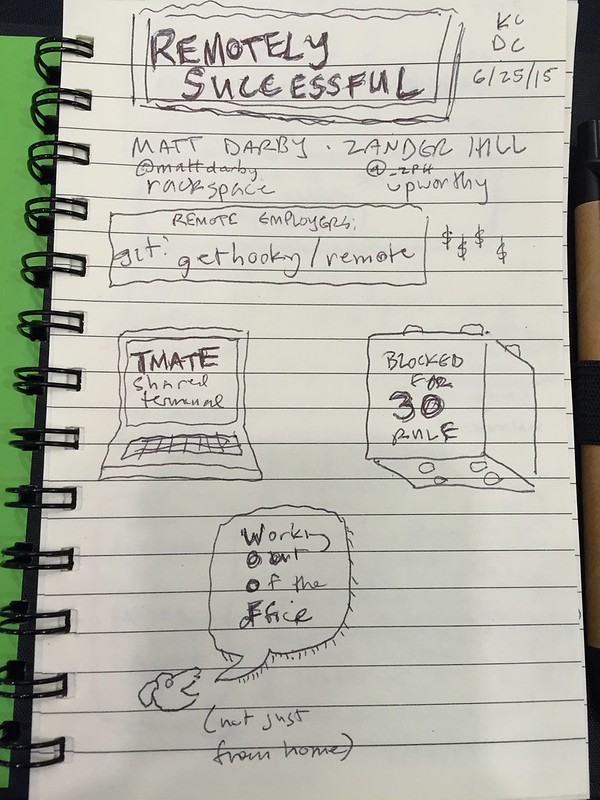 Remotely Successful sketchnotes
