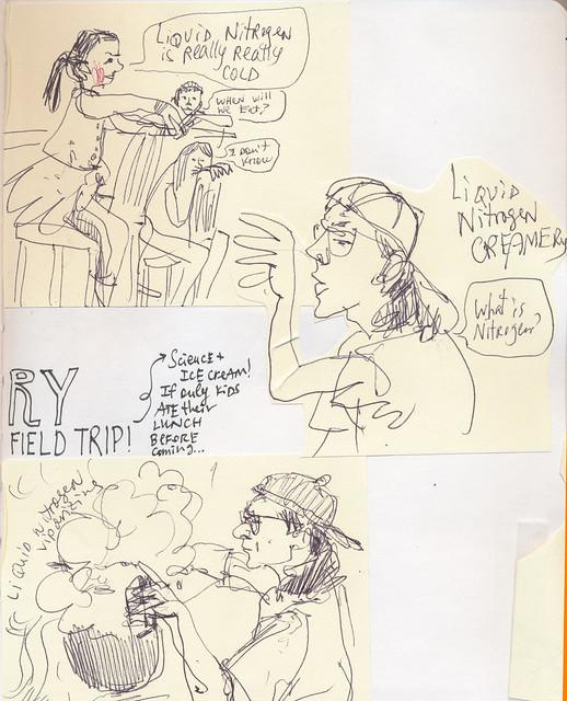 Sketchbook #101: School Field Trip