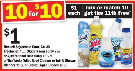 Glade Room Sprays