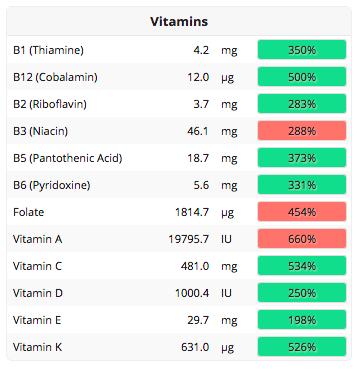 Vitamins - July 7, 2015