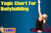 Yogic Chart For Bodybuilding – Yoga Poses, Treatment, Diet Chart & Cure in Tamil