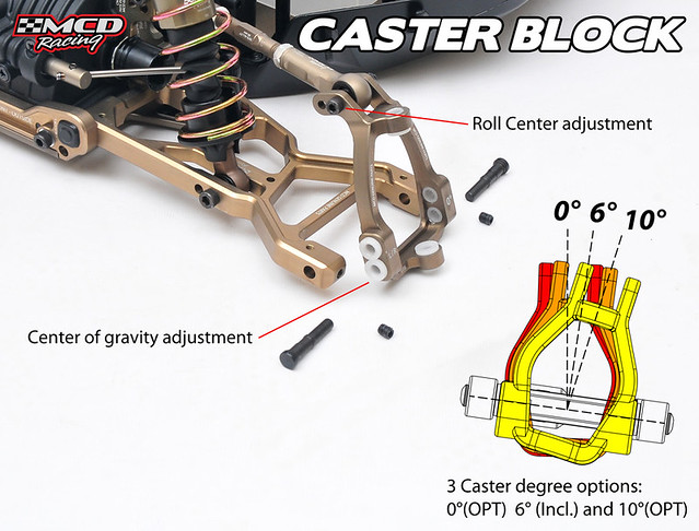 24_Caster_Block