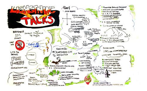 Civic Tech in the Classroom--Lightning Talks, Part 1