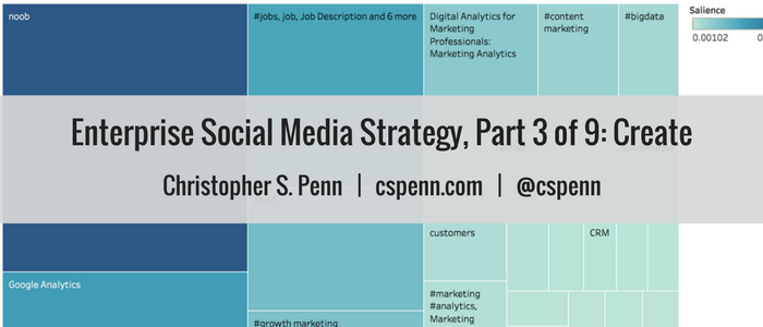 Enterprise Social Media Strategy, Part 3 of 9- Create.png