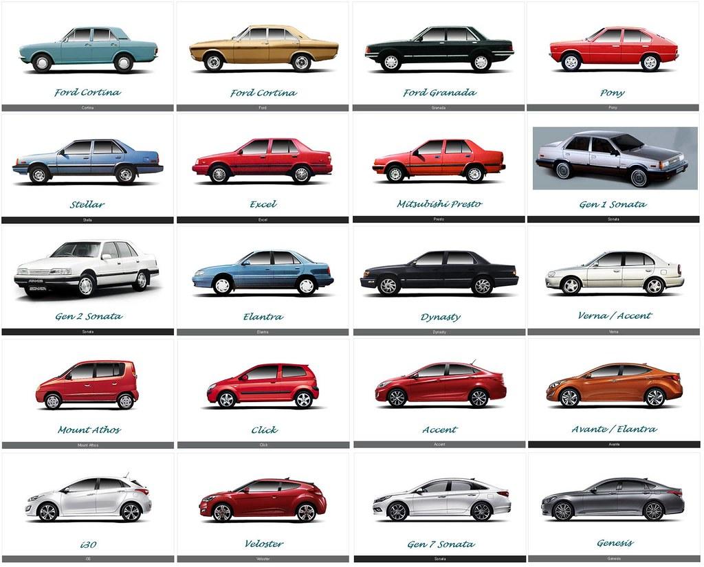 Hyundai Sedan Lineup History Hyundai Sedan History Www