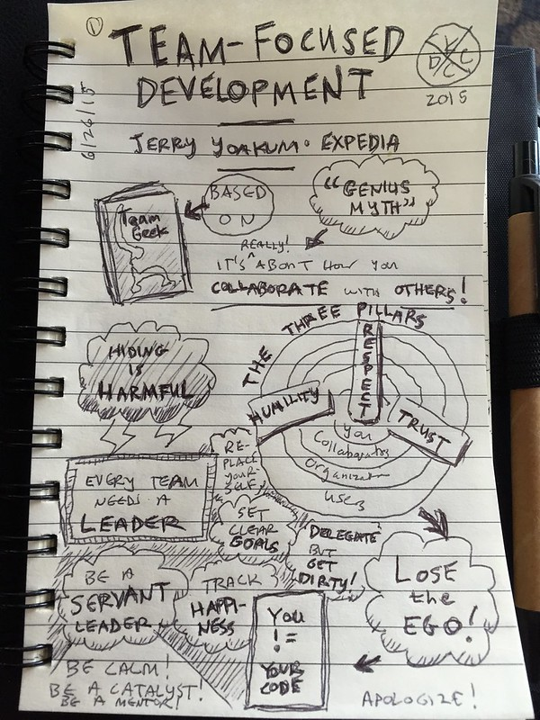 Team-Focused Development sketchnotes, part 1