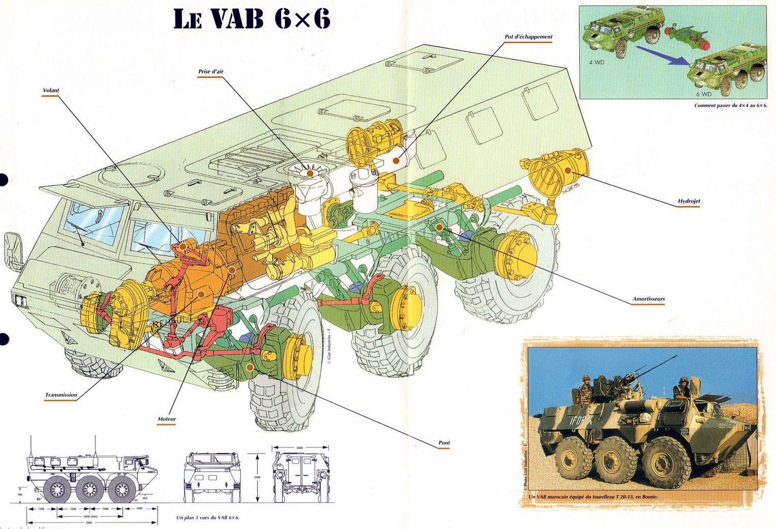 Renault VAB VTT et VCI des Forces Armées Royales 31832963545_364e9f8267_o