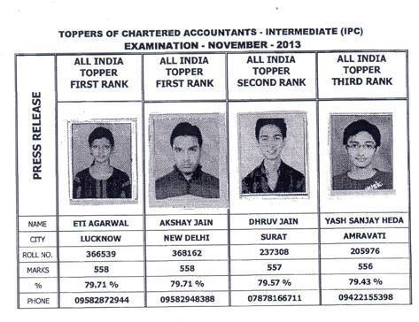 CA IPCC Toppers nov 2013