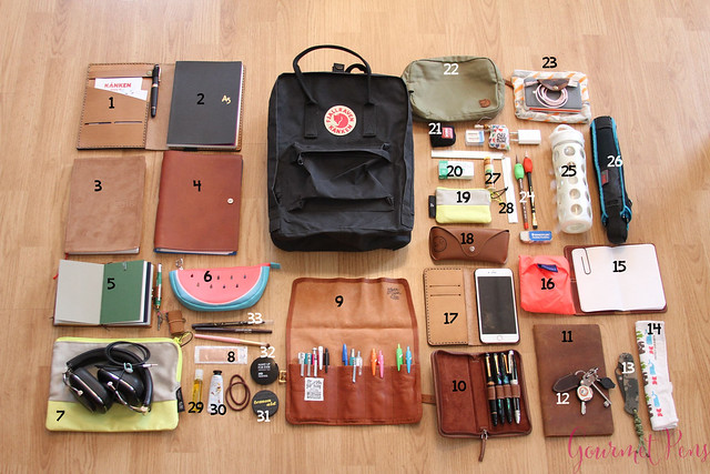 The Stuff in my Fjällräven Kånken Backpack @BureauDirect @Fjallraven_Swe